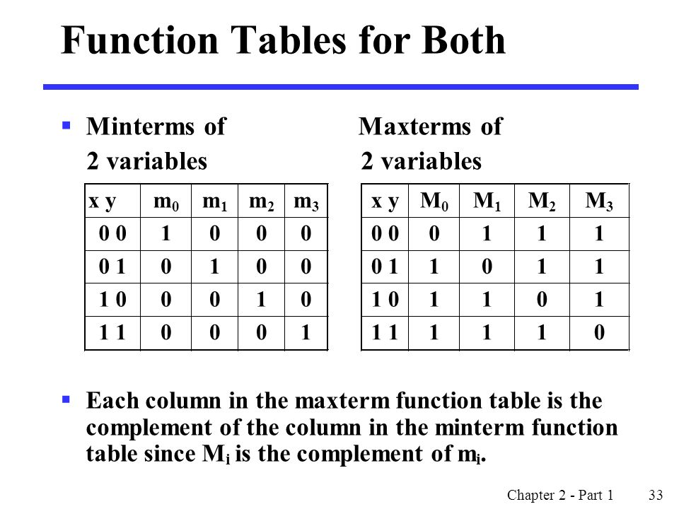 Function Tables for Both