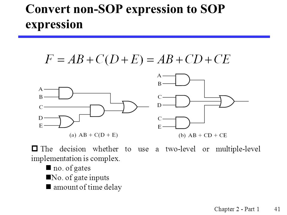 Convert non-SOP expression to SOP expression