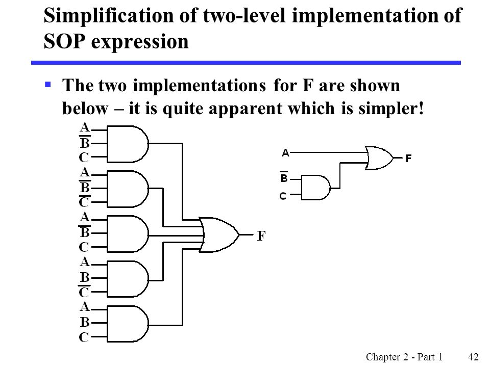 Simplification of two-level implementation of SOP expression
