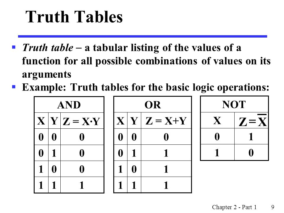 Truth Tables Truth table - a tabular listing of the values of a function for all possible combinations of values on its arguments.