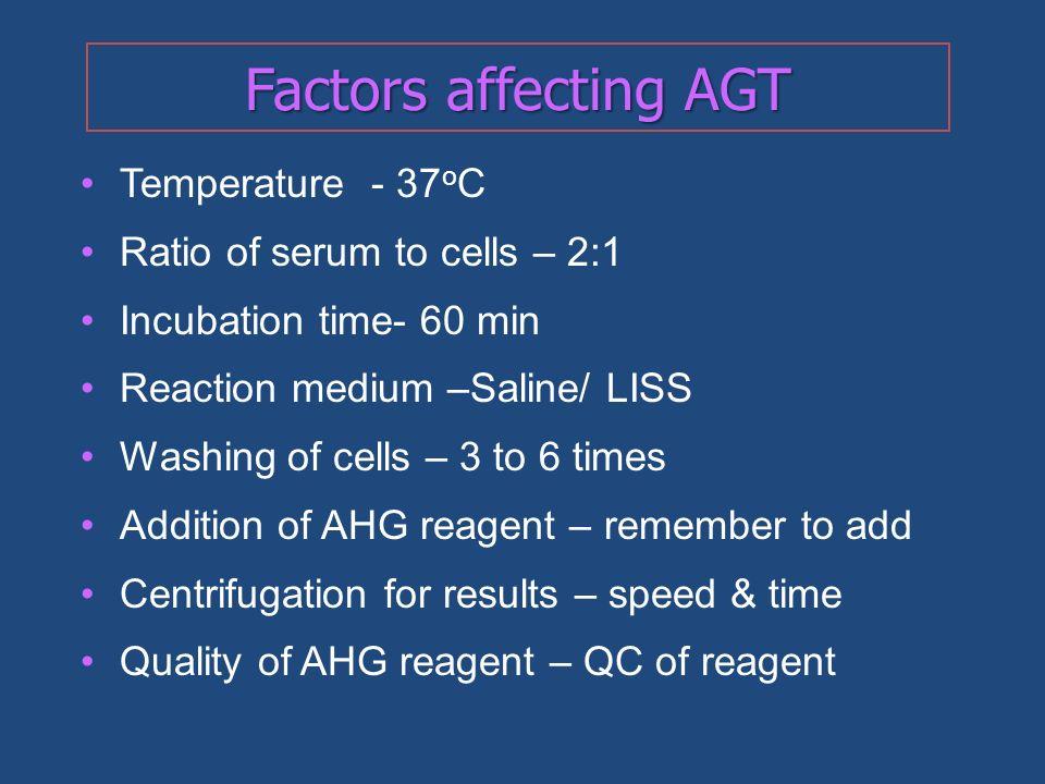 Factors affecting AGT Temperature - 37oC Ratio of serum to cells – 2:1