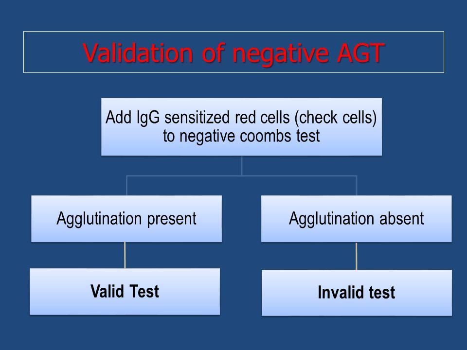 Validation of negative AGT