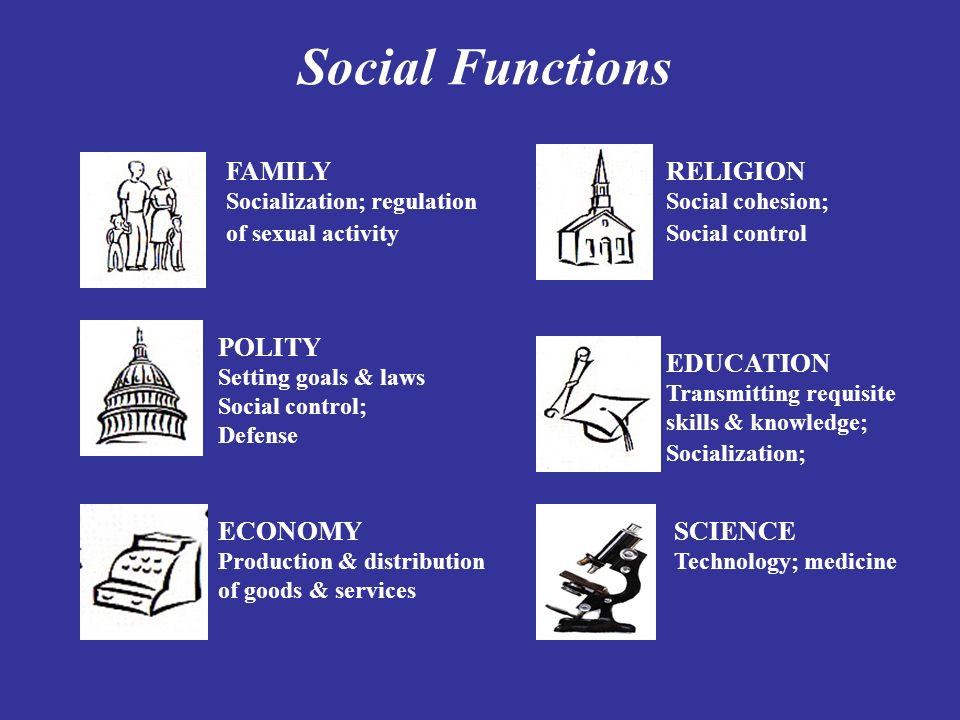 functions of religion Social scientists have analyzed religion in terms of what it does for the individual, community or society through its functions and dysfunctions many of these.