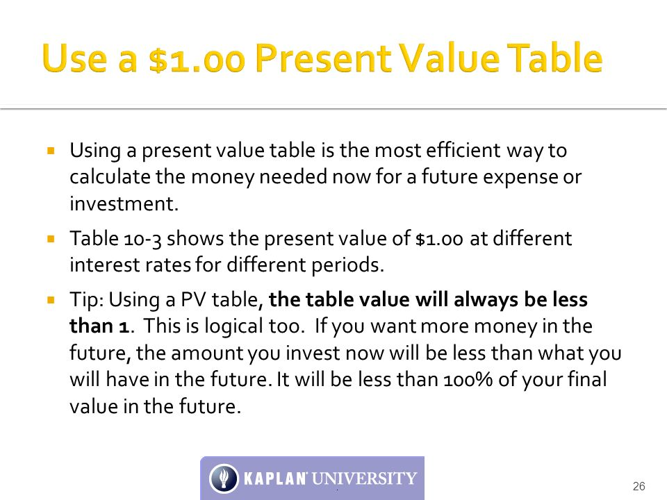 time value of money and present The pv of 1 factor tells us what the present value will be, at time period 0, for a single amount of $1 at the end of time period (n) click the following to see a present value of 1 table: if the time value of money has an annual rate of 8% that is compounded quarterly.