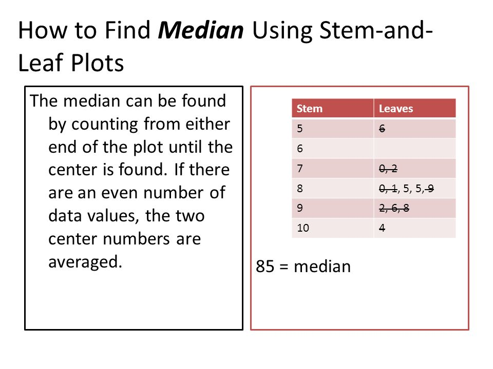 3 3 6th grade math stem and leaf plots ppt video online download 5 how to find median ccuart Gallery