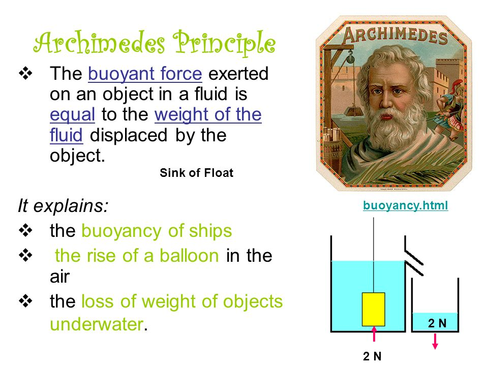 buoyancy lab archimedes principle essay Archimedes lab - download as pdf file (pdf) archimedes' principle experiment density essay - murielle hoffman.