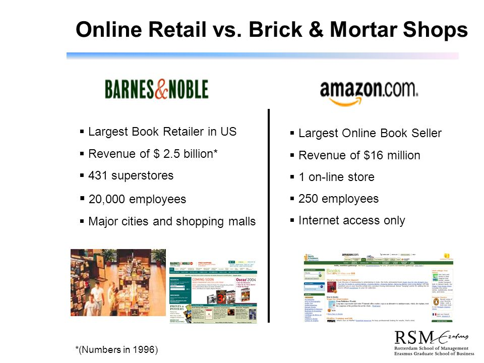 What Ecommerce Growth Means for Brick and Mortar Shops