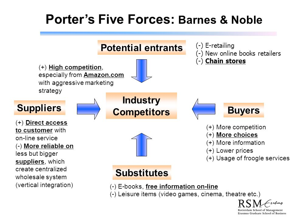 an analysis of the strategic plan of barns noble The plan, which expires oct 2, 2019, gives barnes & noble shareholders preferred shares at a 50% discount, should a person or group acquire 20% or more of the company, by buying up stock or.
