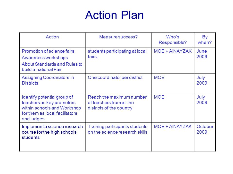 Action Plan Guidelines  Ppt Video Online Download