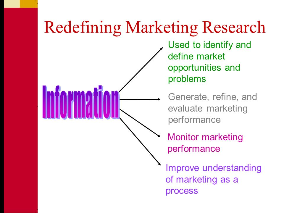 501b identify evaluate marketing opportunities When evaluating marketing performance, companies should measure marketing outcomes from the consumers ' points of view, include all marketing activities, measure across a continuous time period, and meet statistical and technical criteria required of all measurement systems.