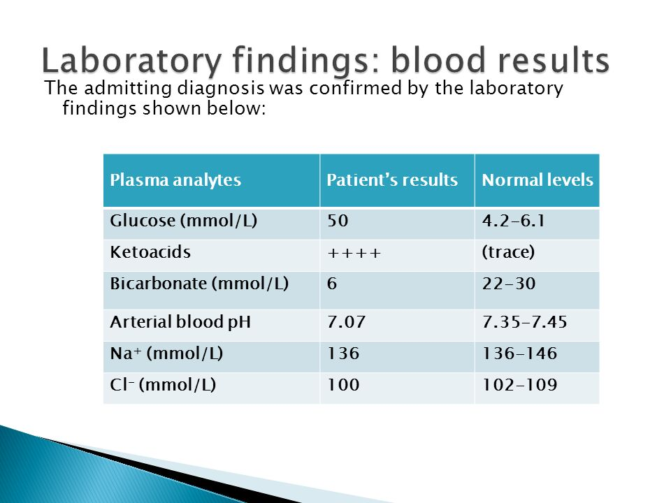 Laboratory findings: blood results
