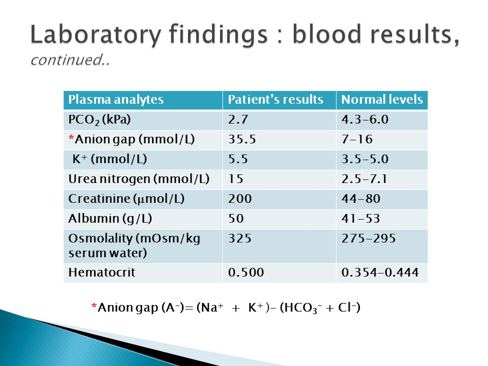 Laboratory findings : blood results, continued..