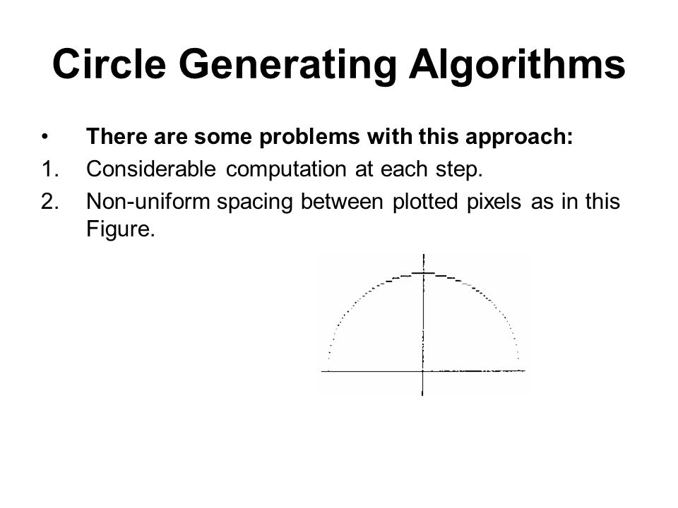 Circle Generating Algorithms