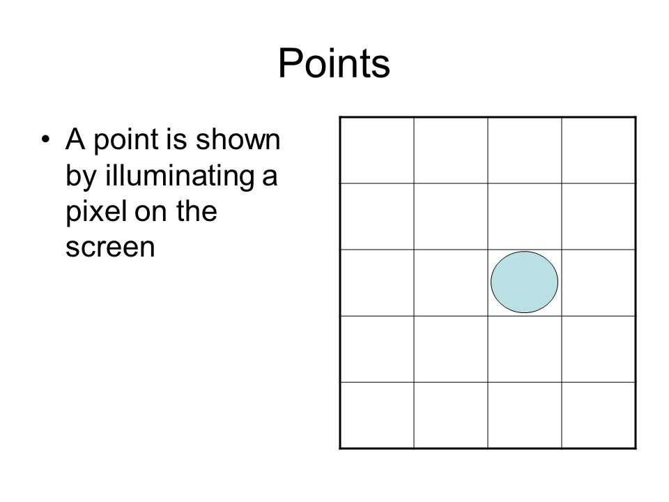 Points A point is shown by illuminating a pixel on the screen