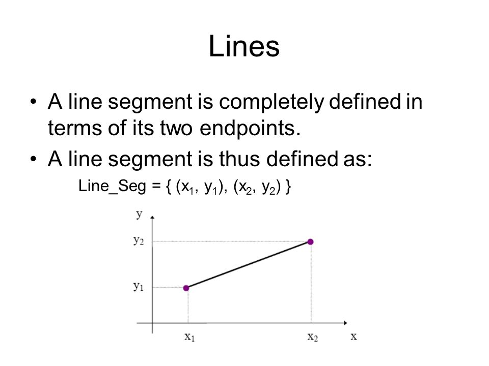 Lines A line segment is completely defined in terms of its two endpoints. A line segment is thus defined as: