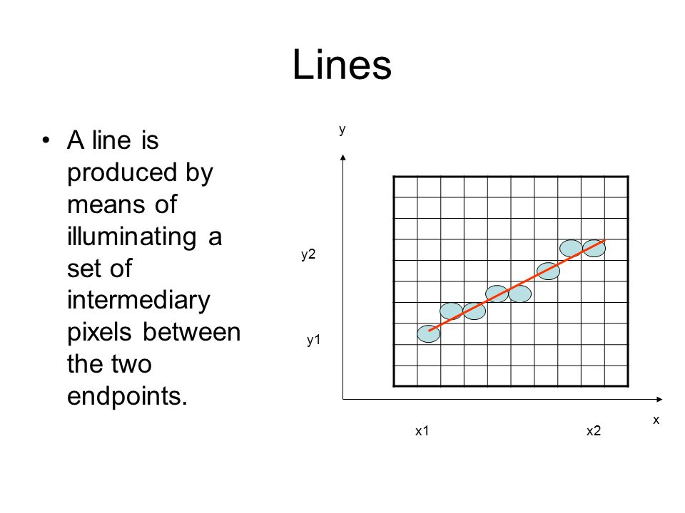 Lines A line is produced by means of illuminating a set of intermediary pixels between the two endpoints.