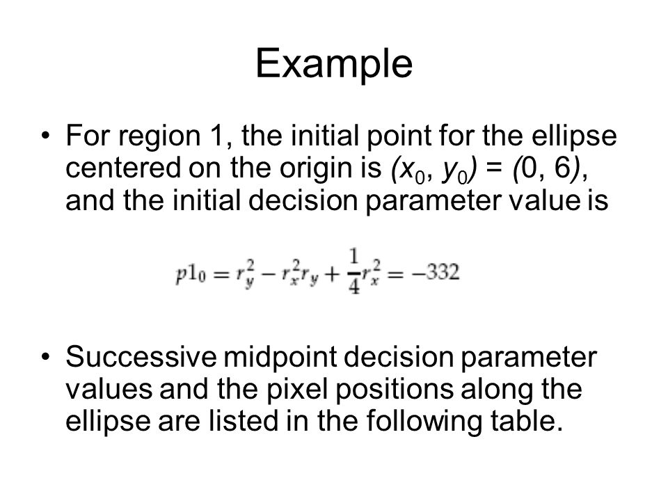 Example For region 1, the initial point for the ellipse centered on the origin is (x0, y0) = (0, 6), and the initial decision parameter value is.
