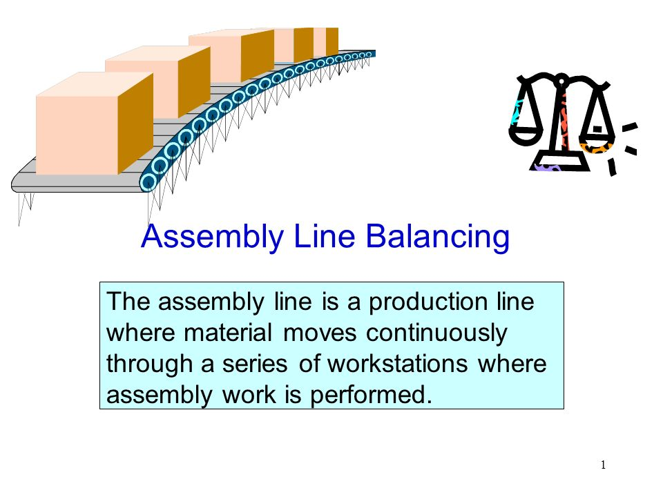 line balancing Common forms of balanced line are twin-lead this may be achieved by transformer coupling or by merely balancing the impedance in each conductor.