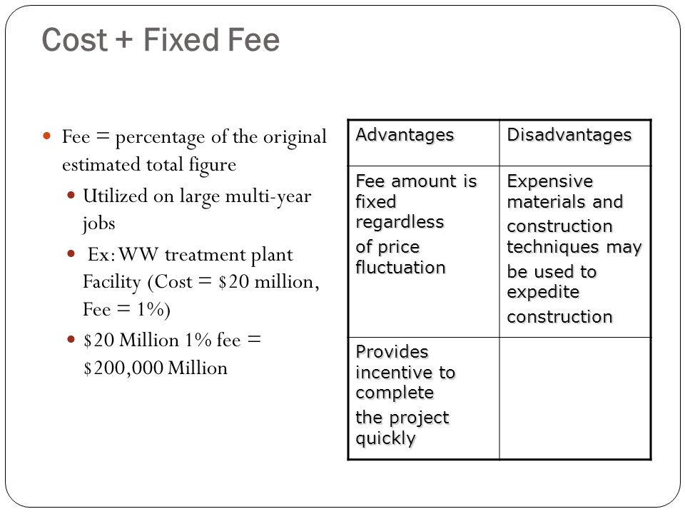 Types of contracts ppt video online download for Cost plus contract form