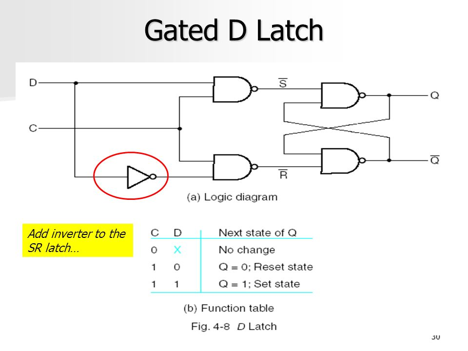 how to add a buffer to a d-latch