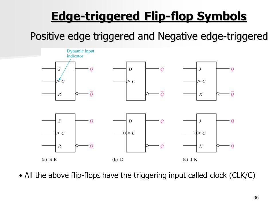 j k flip flop circuit diagram positive edge triggered master slave d flip flop timing diagram