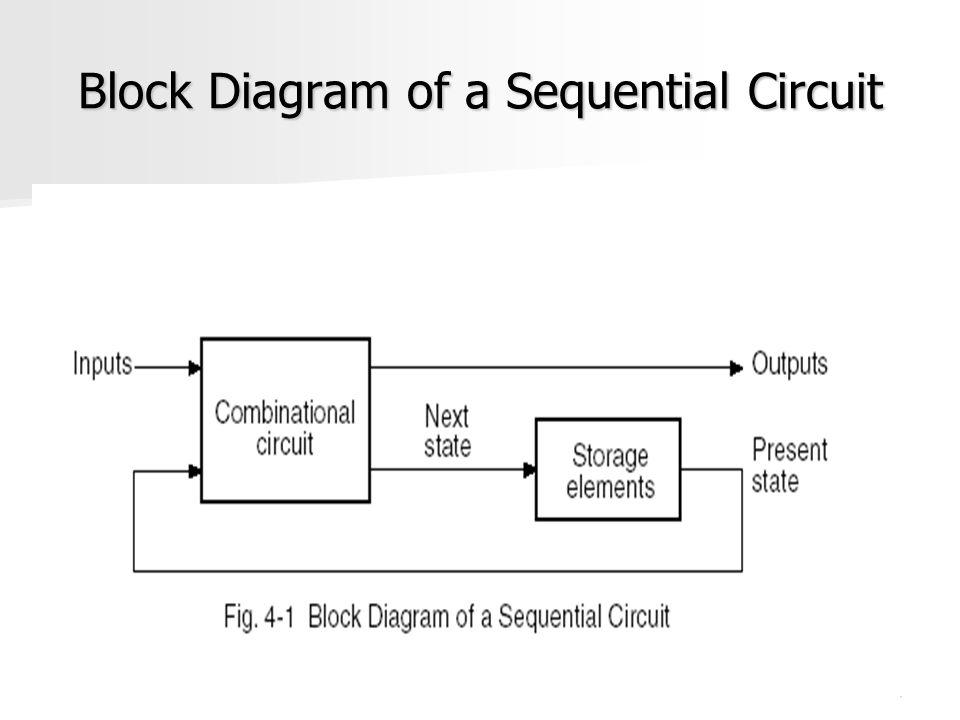 digital electronics workshop - ppt download sequential logic circuit diagram