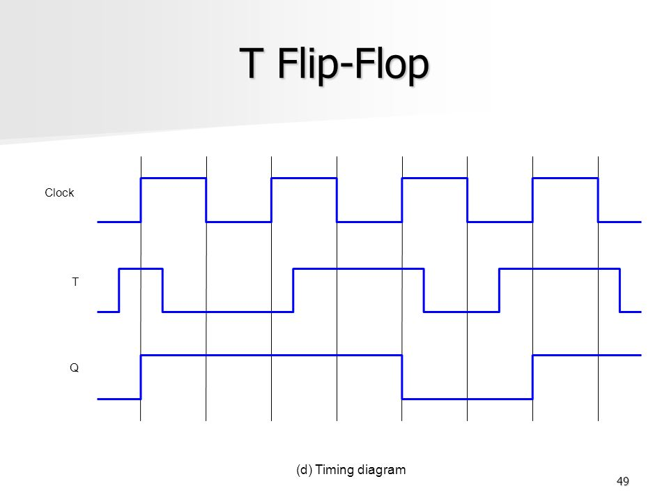 """flip flops circuits This set of digital electronics/circuits multiple choice questions & answers (mcqs) focuses on """"flip flops – 1"""" 1 latches constructed with nor and nand gates tend to remain in the latched condition due to which configuration feature."""