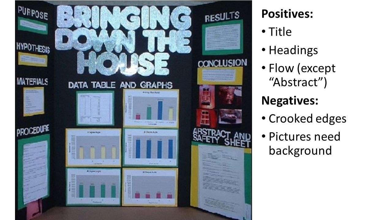 Science poster boards