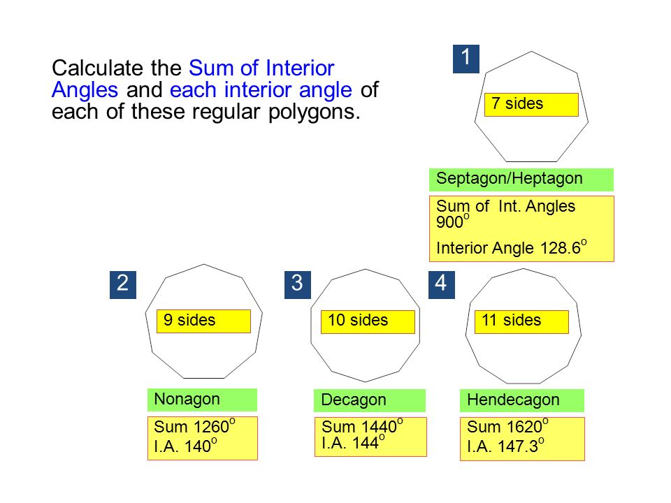 What does the word polygon mean ppt download for Sum of exterior angles of a heptagon