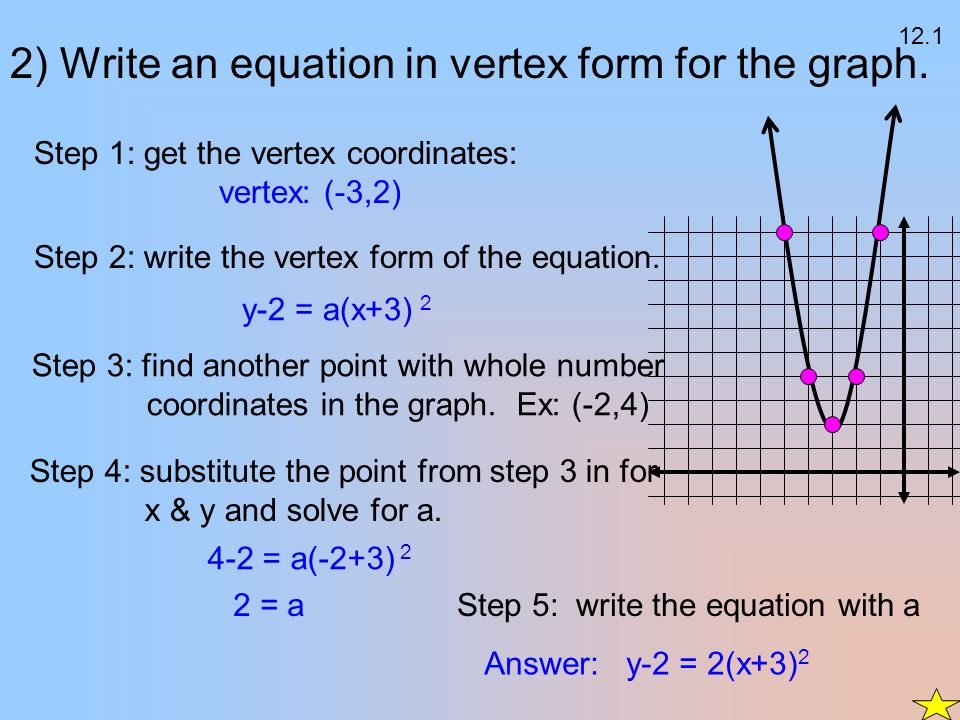 Chapter Review Algebra Chapter Chapter Review Ppt Video Online