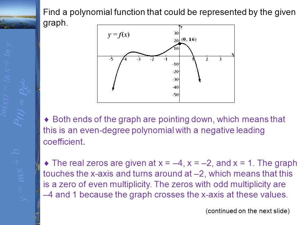 how to solve a polynomial that starts with negative