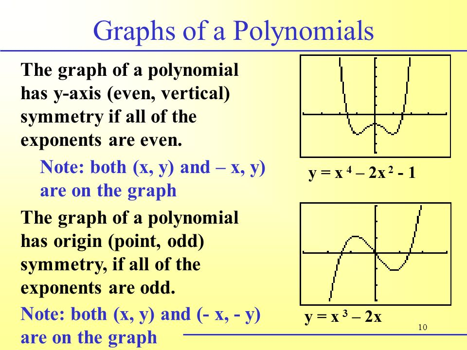 polynomials mathematics and polynomial function Polynomials are also sometimes named for their degree: a second-degree polynomial, such as 4x 2, x 2 – 9, or ax 2 + bx + c, is also called a quadratic.