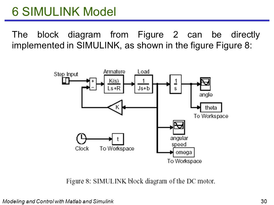 Modified by albert wj hsue ppt video online download 6 simulink model the block diagram from figure 2 can be directly implemented in simulink ccuart Image collections