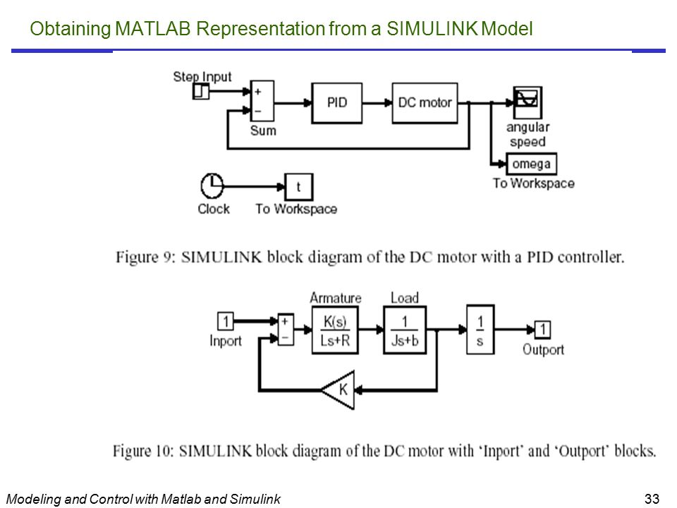 Modified by albert wj hsue ppt video online download obtaining matlab representation from a simulink model ccuart Choice Image