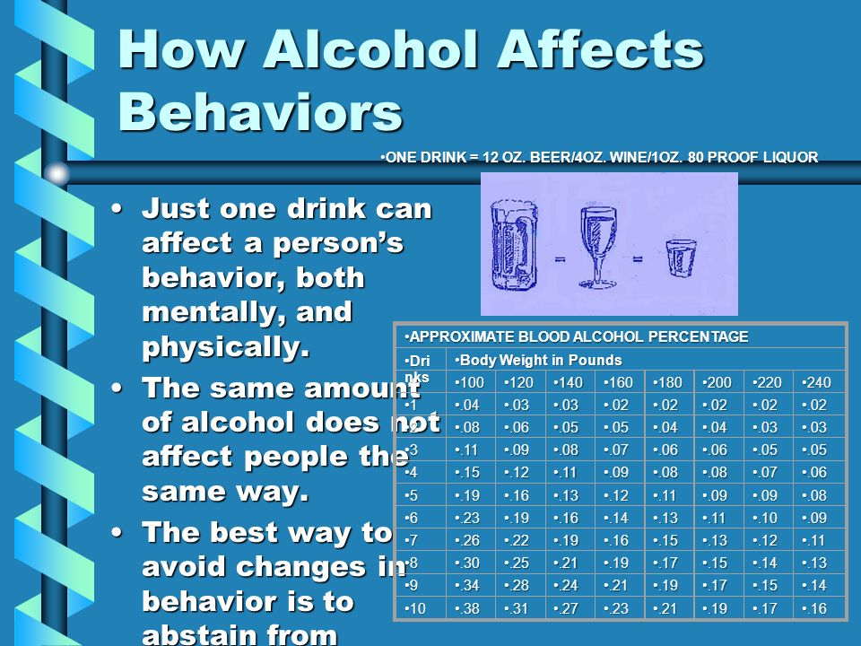 how alcohol may affect human behaviour Cell and affect the cell's ated with the re i n f o r cing actions of alcohol and other drugs may invo l v e alcohol, the brain, and behavior.