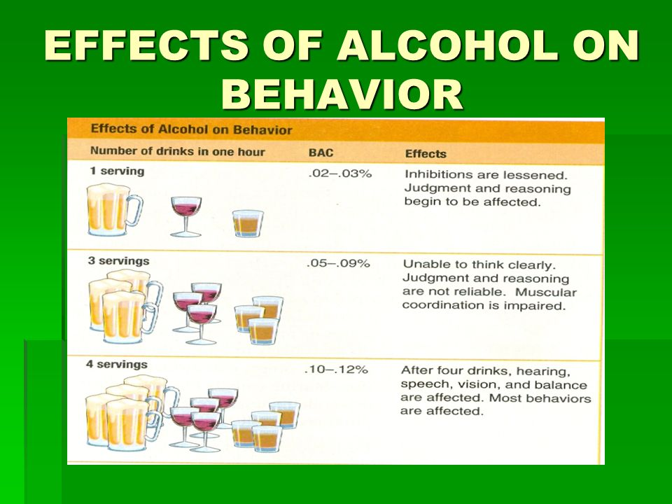 the effects of drinking behavior on Teenage drinking understanding the dangers and talking to your child  drinking may have lasting health effects  drinking interferes with good judgment, leading young people into risky behavior and making them vulnerable to sexual coercion.