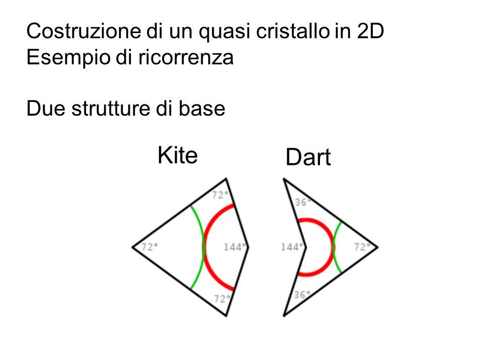 Kite Dart Costruzione di un quasi cristallo in 2D