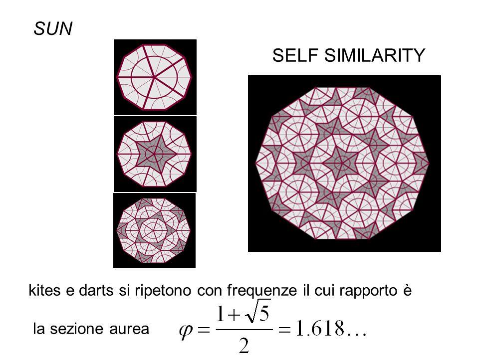 SUN SELF SIMILARITY kites e darts si ripetono con frequenze il cui rapporto è la sezione aurea