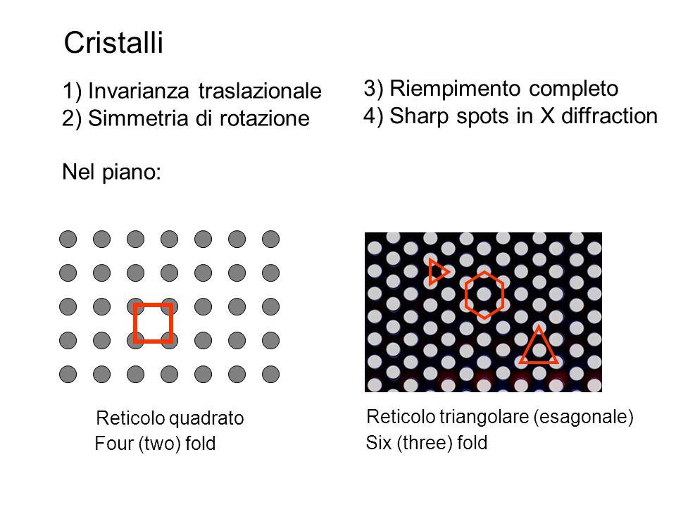 Cristalli 3) Riempimento completo 1) Invarianza traslazionale