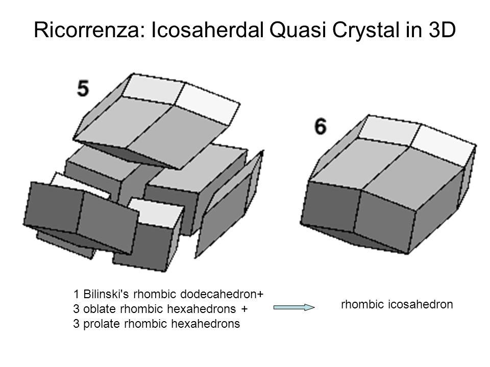 Ricorrenza: Icosaherdal Quasi Crystal in 3D
