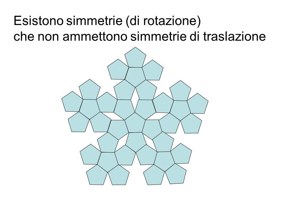 Esistono simmetrie (di rotazione)