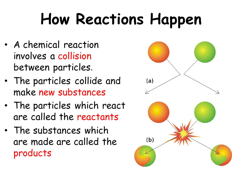 Rates of Reaction. - ppt video online download