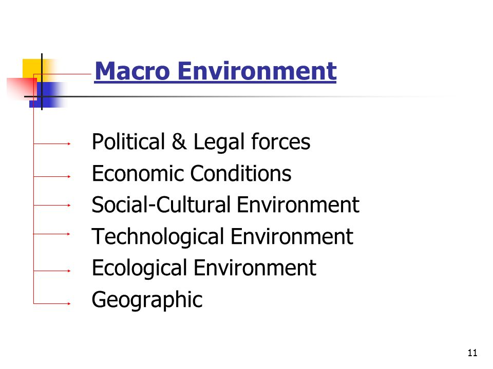 education industry and macro environment Industry level environment is common to all the businessesrunning within the industry a country and its environment is broader system that coverseven the different sectors or industries such as banking, education, health, trade,manufacturing, and service industries.
