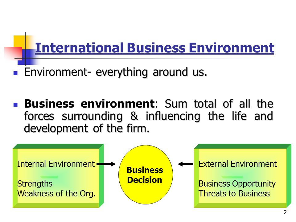 busienss enviroment Business environment 3 elements like customers, competitors, organisation, market, suppliers, intermediaries, demographic, economic, government, legal, political, cultural, technological and global.