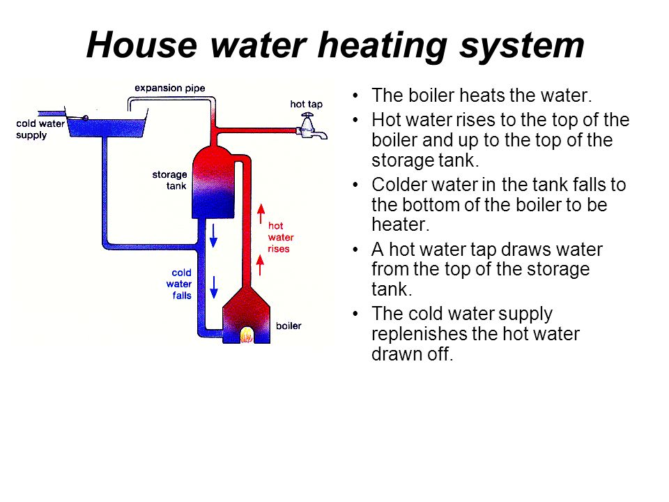 Aqa gcse 1a 1 heat transfer ppt video online download for What is the best heating system for a house