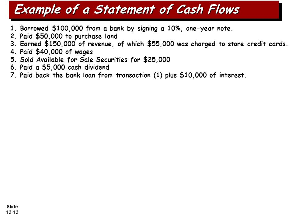 Cash loans with no bank account in las vegas image 5