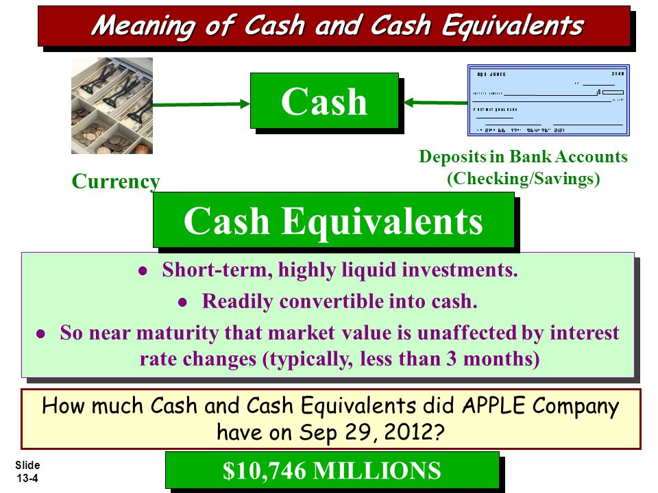cash and cash equivalents Ths has been a guide to cash equivalent, here we discuss the importance of cash equivalent, we will also include some examples and the differences between cash and cash equivalent.