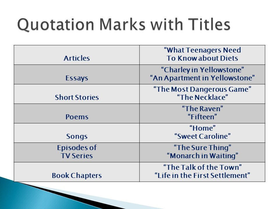 quotation marks and italics ppt video online  quotation marks titles
