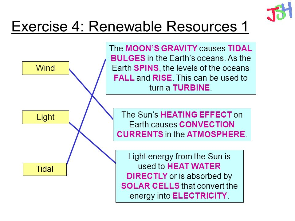 Exercise 4: Renewable Resources 1