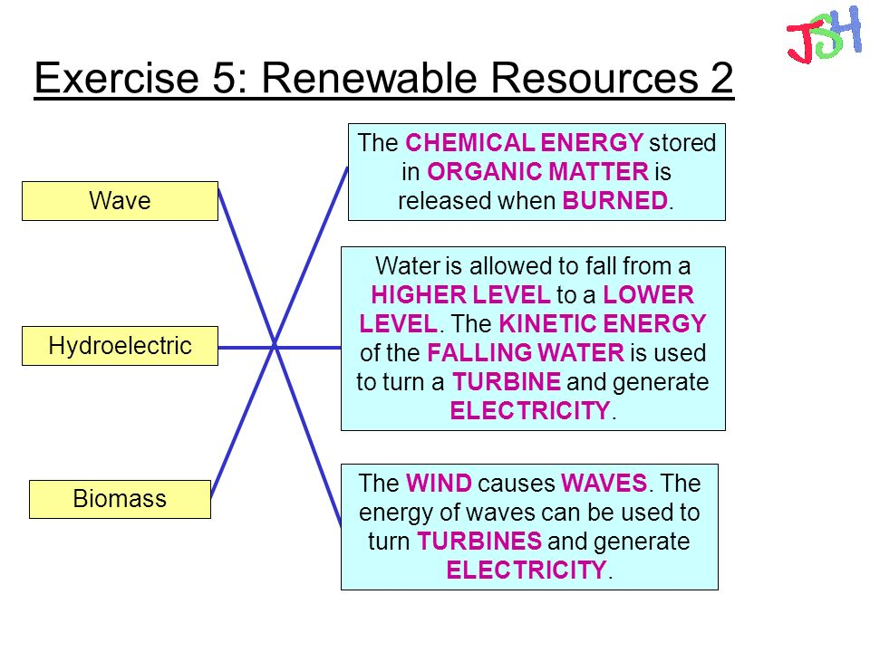 Exercise 5: Renewable Resources 2